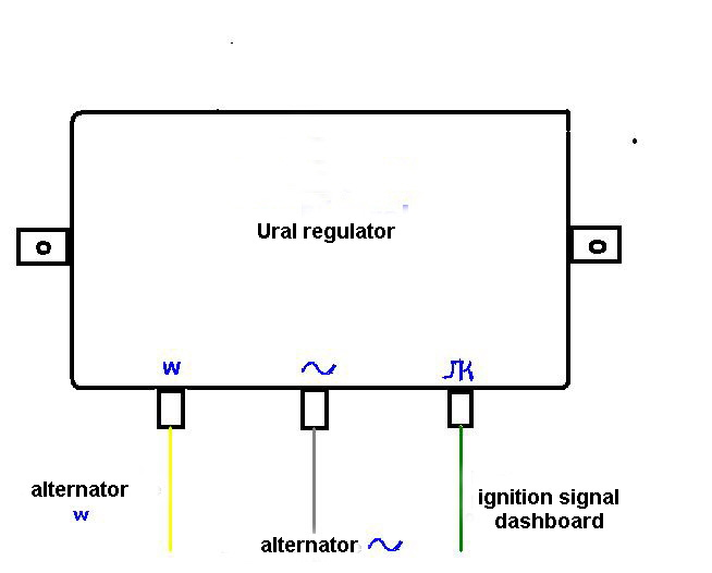 a_regulator ural electric connections ural wiring diagram at mifinder.co