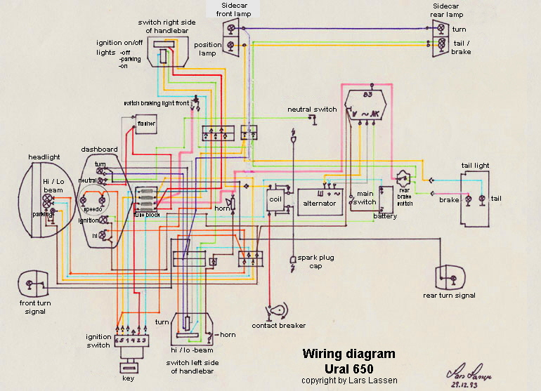 ural motorcycle wiring diagram 2016 bmw motorcycle wiring diagram