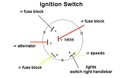 Ural Wiring Diagrams - Wiring Diagram Schematic on ural ignition diagram, ural parts, ural engine diagram,